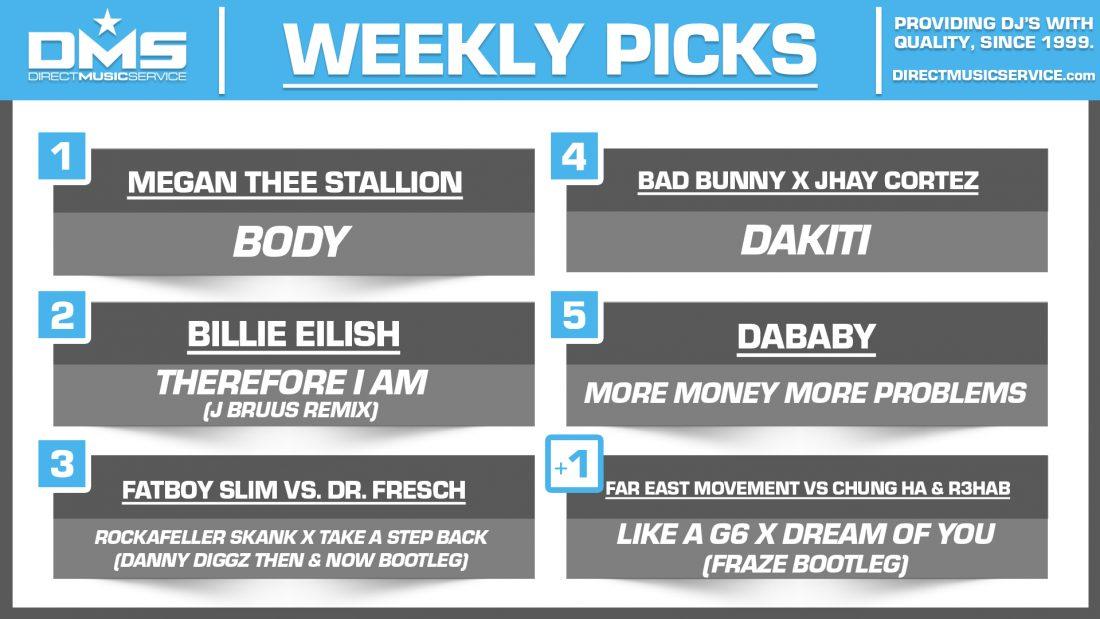 DMS TOP 5 PICKS OF THE WEEK – 11/30/2020