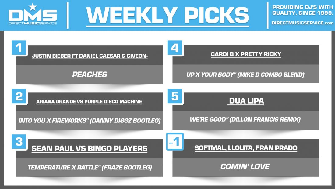 DMS TOP 5 PICKS OF THE WEEK 3-22-2021